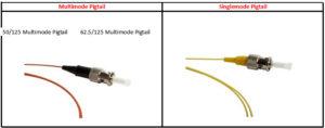 fiber-pigtail